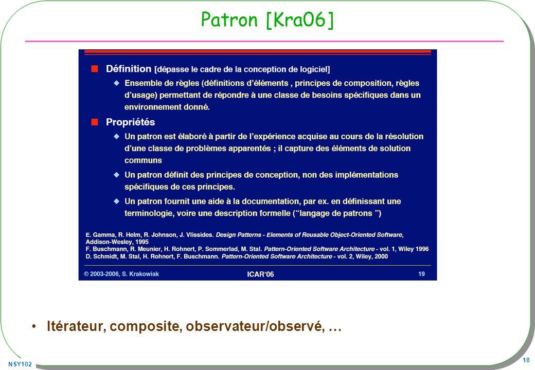 Patron [Kra06] Itérateur, composite, observateur/observé, …